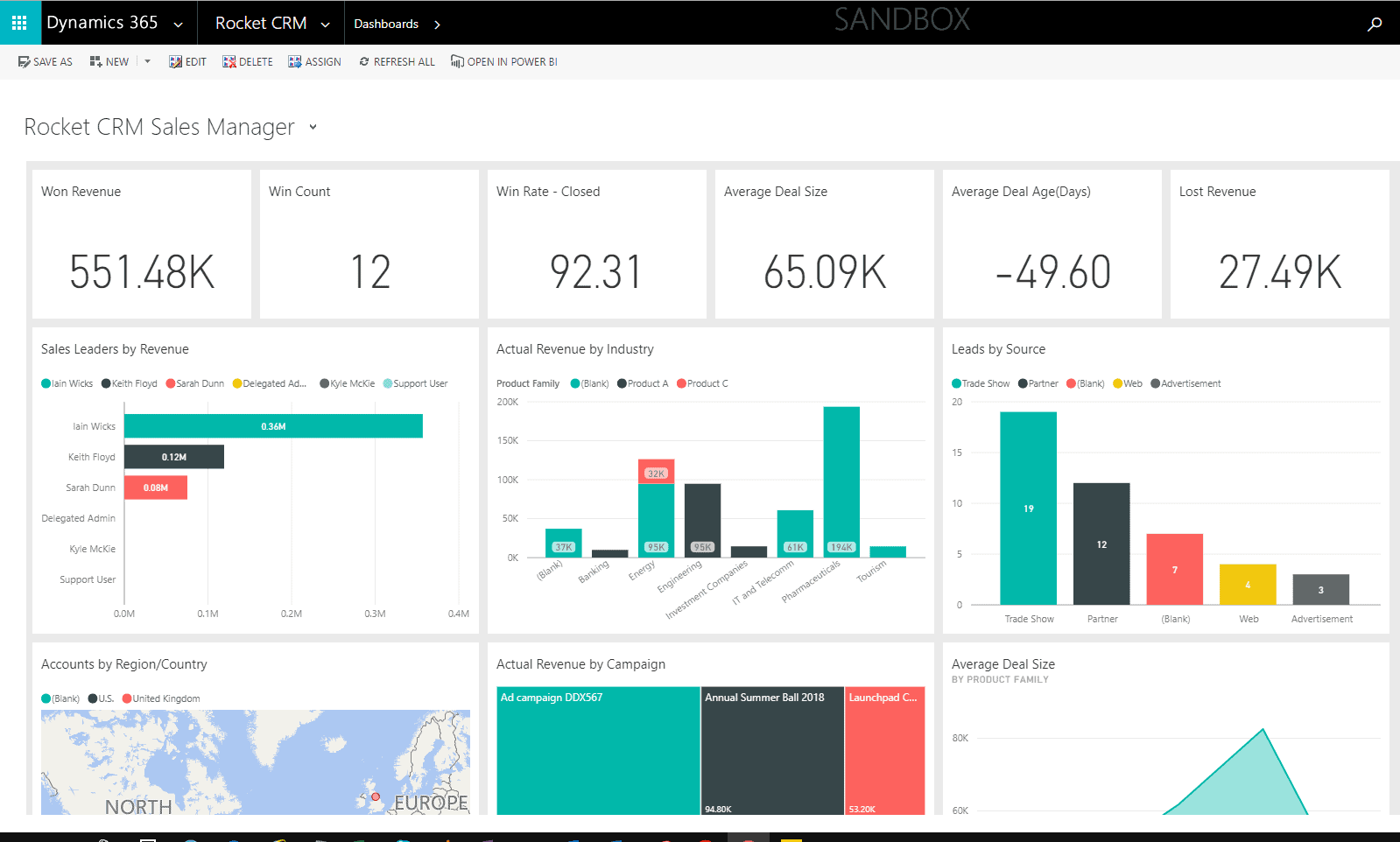 PowerBI Reporting for Rocket Launch Dynamics 365