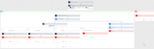 Microsoft Flow Overview