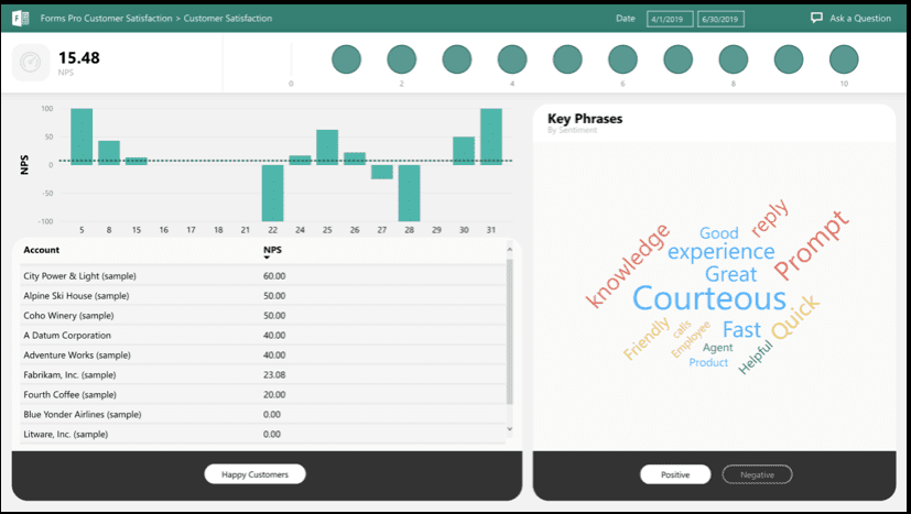 Forms Pro Dashboard