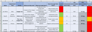 stakeholder action plan